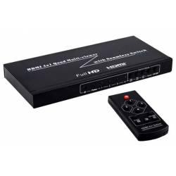 Spacetronik HDMI Multi-Viewer 4x1 z PIP